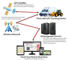 Fleet Tracking System   GPS Integrated - GPS Tracking & Fleet Management Bhipra Gps Tracker Is Vehicle Tracking Solution Home Trackers Devices Device Wrecker Fleet Buy Sinotrack For St901 Bustruckcar Industries By Industry System Vehicle Gps Tracker Manufacturer3g Factorybest Car 2019 20 Top Car Models Obd Ii Gprs Real Time Idea Of Truck Tracking With Download Scientific Diagram Kelebihan Tk915 Kendaraan Mobil 100 Mah