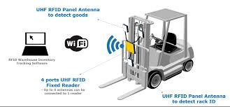 RFID Forklift Rack Management | Warehouse Inventory Fleet Management System Real Time Gps Tracker Track Truck Itrak Cartaxibustruckfleet Gps Vehicle And Sim Card Zasco No 1vehicle Tracking Software And Provider In Delhi India Tracking 10 Best Devices Solutions Cold Chain Solution Matrix Why Should You Install A System Knight Vehicle Sensor Monitoring Frotcom Wallenborn One Of Europes Faest Growing Transport Groups Secure Tow Project Using Arduino