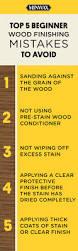 Bathtub Refinishing Training In Canada by 9 Best Bruce Johnson U0027s Wood Finishing Tips Images On Pinterest