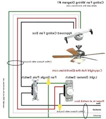 Harbor Breeze Ceiling Fan Problem by Wiring Diagram For A Ceiling Fan Wiring Diagram Shrutiradio
