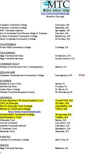 CDL Truck Driving School Guide A List Of Recommended CDL Truck ...