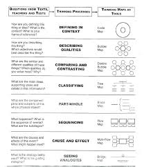 Thinking Map Templates Template Blank Bubble With Double X Free Printable Maps Synonym Wordreference