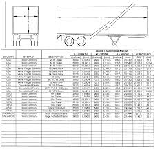 Truck Trailer Dimensions Rb High Tech Transport Trucking Transportation Tandem Axle Flat Deck Super Link Combination P6 Decks Design The Loading Dock Determine Door Sizes Truck Trailer Dim Alura Turkey 3 Axles Flatbed Trailer Download Standard Tractor Dimeions Zijiapin Lorry Dimension Size Kuala Lumpur Malaysia Click Movers Fritz Ewins Inc Semi Inside Chapter 4 Vehicles Review Of Characteristics As Heavy Duty S