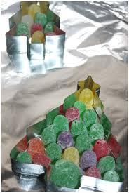 Gumdrop Christmas Tree by Melting Gumdrop Science Exploring Change