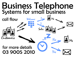 Business Phone System - MiPOS - Point Of Sale Systems