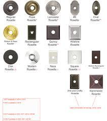 Cabinet Hardware Backplates Brass by Emtek Old Town Clear Crystal Door Knob Shop Glass Door Knobs At