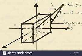 100 Rectangular Parallelepiped Figure 6 Source And Elements Of A Rectangular Parallelepiped 21