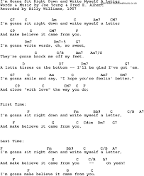 Song lyrics with guitar chords for I m Gonna Sit Right Down And