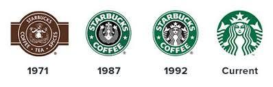 The Evolution Of Starbucks Logo Beverly Hills Design Rh Co Uk Funny History
