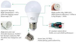 manufacturer and supplier of 12v 24 volt replacement led light