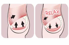 Male Pelvic Floor Relaxation Exercises by Simple Strategy To Relax Your Pelvic Floor Muscles Ease Your