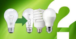 lighting supply on everything lighting lighting supply