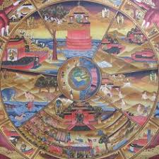 The Tibetan Book Of Dead 3 Stages Afterlife How To Navigate Them