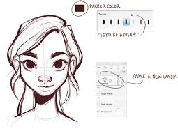 How To Draw Female Faces Step By