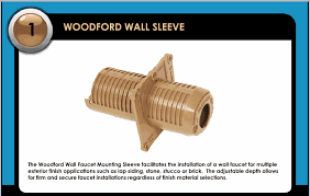Replacing Outdoor Faucet Packing by Woodford Model 17 Freezeless Faucet