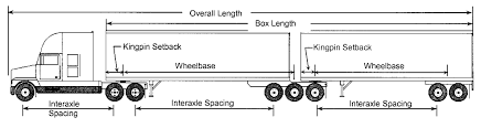 100 Truck Axle Weight Limits S And Dimensions Of Vehicles Regulations Motor