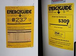 How To Read An EnergyGuide Label 101