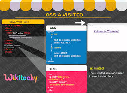 Text Decoration Underline Style by Css Css Link Visited Learn In 30 Seconds From Microsoft Mvp