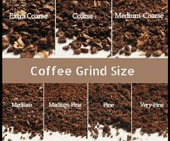 Grinding Coffee Beans Coarse Or Fine