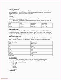 Federal Resume Template 2016 Functional Resume Examples 2016 ... 150 Resume Templates For Every Professional Hiration Business Development Manager Position Sample Event Letter Template Opportunity Program Examples By Real People Publisher 25 Free Open Office Libreoffice And Analyst Sample Guide 20 Cv Hvard Business School Cv Mplate Word Doc Mplates 2019 Download Procurement Management Writing Tips From Myperftresumecom
