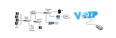 VoIP Installation In Free Trade Zone In Iran And More | Beskom.co.id Calcomm Systems Voip Phone Cabling Data Networks Teledynamics Product Details Cd011324 Melbourne Best Security Cameras Alarms Voip Telephone Dl4480v1 Power Over Hernet Connect A Poe Phone To Nonpoe Switch 10 Uk Providers Jan 2018 Guide Installation In Free Trade Zone Iran And More Beskomcoid Fanvil I20t How Install Youtube Amazoncom X50 Small Business System 7 Liberteks Is Stalling V55 Systems For Successful Cordless Headset Installation Pairing