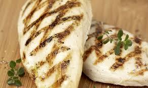 cuisiner les filets de poulet filet de poulet grillé cuisine solutions