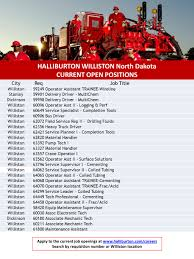 HALLIBURTON WILLISTON North Dakota CURRENT OPEN POSITIONS - Ppt Download News For Foodliner Drivers 450 Oilfield Vacancies In Williston North Dakota Over 30 Different Roehl Transport Equipment Sales Leasing Roehljobs Grand Forks Find The Good Life Firm Combs Fargo Area To Fill Highpaying Trucking Jobs Top 5 Largest Trucking Companies Us Three Star Oil Field Hauling Truck Repair On Road Pt Roadwork Ahead Sports Jobs Minot Daily Job Listings Horizon Americas Rv Company