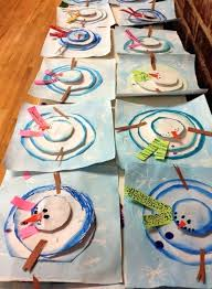 Aerial View Snowmen This Blog Has A Lot Of Wonderful Art Projects Winter And Craft For Kids