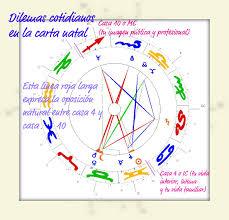 Astrología Para Nosotras Familia Y Trabajo ¿elegir O Ser Feliz