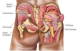 douleur interieur genou course a pied douleur à la hanche le matin ou durant la course à pied et au