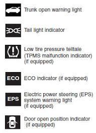 Malfunction Indicator Lamp Honda by Hyundai Elantra Indicator Symbols On The Instrument Cluster