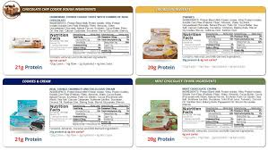 Oh Yeah ONE Bars VS Quest Bars: The Protein Bar War Has Begun ... Bpi Best Protein Bar Sample Review Page 2 Bodybuildingcom Forums Review The Swolemate Kitchen Amazoncom Oh Yeah One Bars Variety Pack 12 Nobake Chocolate Peanut Butter Recipe Sparkrecipes Worlds Tasting Faest Healthiest Homemade Best Protein Bars Of 2016 Ranked Top Three Junk Foods Inhibiting Weight Loss Dr Terry Simpson Promax Cookies N Cream 12pack Sports What Is The Bar In 2017 Predator Nutrition Top 6 Best Youtube Foodie Bite Smores