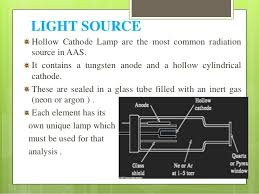 Hollow Cathode Lamp Pdf by Atomic Absorption Spectroscopy And Mass Spectroscopy