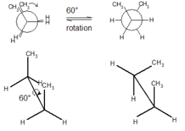 Chair Conformations In Equilibrium by Conformational Isomerism Wikipedia