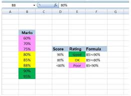 Excel Formula If Blank Then Copy Cell Above