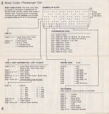 The 1970 Hamtramck Registry - 1976 Pocket Secretary & Technical ... Id Plate Parts Accsories Ebay Repair Guides Wiring Diagrams Autozonecom Used 2012 Dodge Ram 2500 4x4 In Phoenix Vin 8193 Truck Decoder Youtube 196702 Camaro Information Brilliant Big Vin 7th And Pattison Dgetruck_vin_decoder_196379 1st Gen Do It Yourself Information Page 2 Dodgeforumcom Unique Volkswagen 69 Addition Car Design With Vehicle Idenfication Number Wikipedia Tags Hull Plates Replacement Manufacturer