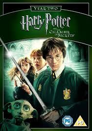 Marketing Case Study Chamber Of Secrets Harry Potter Notes