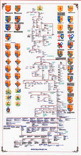 British Royal Family Tree Charts Graphs Maps And Other