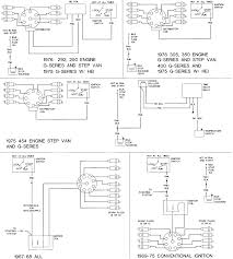 Ignition Wiring Diagram 86 Chevy 305 - Circuit Diagram Symbols • 1986 Chevy Truck Tilt Steering Column Diagram Diy Enthusiasts Silverado Youtube Huge C10 4x4 Monster All Chrome Suspension 383 111 Tpa Chevrolet 34 Ton New Interior Paint Solid Texas Chassis Wiring Harness Block And Schematic Diagrams Custom Trucks Truckin Magazine 81 87 V8 Engine 11 Wiper Motor 86 Wire Data Schema Chevy Truck Black With Matte Google Search Jmc Autoworx Gallant For Sale Greattrucksonline