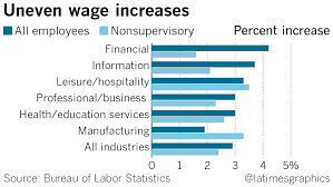 Wages Are Finally Starting To Rise, But Not For The Middle Class Truck Driver Annual Salary Idevalistco 7 Best Trucking Facts Images On Pinterest Semi Trucks Truck On The Move Careers In Industry Wages Are Finally Starting To Rise But Not For Middle Class How Much Money Do Drivers Actually Make Ifda New Research Finds Foodservice Distribution Employees Earn Metropolitan Custom Advantage Driver Services Benefits Reersnovascotiaca As Civil Servants Get Hk17500 A Month Benefit We Compare 10 Hong Free Schools Atlanta Driving Jobs Us Pay Rising Steps As Market Improves