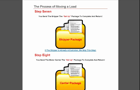 Freight Broker Agents - Step By Step (Moving A Load) | Freight ... Freight Broker Traing How To Establish Rates Youtube To Become A Truckfreightercom Truck Driver Best Image Kusaboshicom A Licensed With The Fmcsa The Freight Broker Process Video Part 1 Www Xs Agent Online Work At Home Job Dba Coastal Driving School 21 Goal Setting Strategies For Brokers Agents May Trucking Company Movers Llc Check If Your Is Legitimate