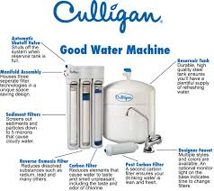 Culligan Faucet Mounted Drinking Water Filter by Drinking Water