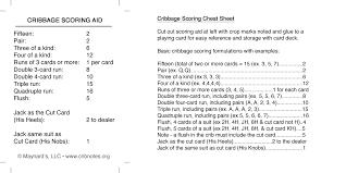 Cribbage Cheat Sheet