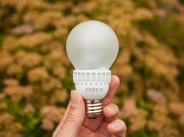 bedroom ikea light bulbs for home interior design