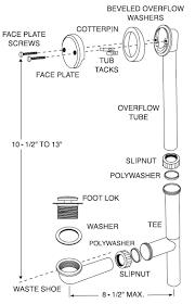 613rbbn bath drain foot lok stop 17ga installation