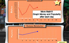 Collections Of Ice Cream Truck Game Hooda Math, - Easy Worksheet Ideas Helpful Trucking Apps For Todays Truckers Tech The Long Haul Hacker News Progressive Web Hnpwa Truck Gps Route Navigation Android On Google Play Monster Truck Top 8 Free Mobile Drivers Best Smartphone Automotive Staffbase In 2018 Awesome Road The Milk Tanker Videos Cartoons Kids Trucks Builder Driving Simulator Games For Kids App Ranking And Ford F150 Video Start Your Own Uber Tow Roadside Assistance Instantly