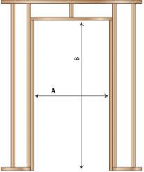 mercial Hollow Metal Door Frames