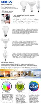 philips 100w equivalent daylight a19 led light bulb 2 pack