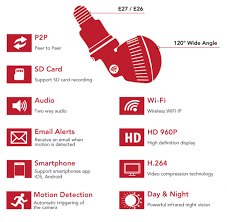 tovnet world s light bulb wifi security singapore