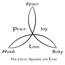 Image Result For Celtic Symbol Inner Strength More